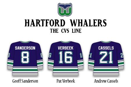 CVS Line